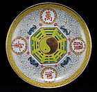 "Guangxu Mark and Period Enameled ""Birthday"" Dish"