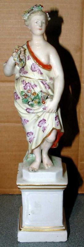 An Exceedingly Rare Derby Figure  c1771