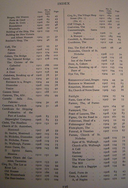 ETCHINGS OF FRANK BRANGWYN BOOK - Fine Arts 1912