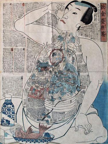 Rare Large Japanese Edo Woodblock Print Kunisada Medical Physiology