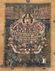 18th century Tibetan Thangka of Tsongkhapa and Refuge Tree